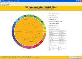 Vedic Astrology Birth Chart Report Pin By Rory Mc2 On Astrology Metaphysics Free Astrology