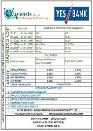 Paynearby Yes Bank Csp Distributor In Kestopur Kolkata