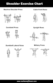 Shoulder Exercise Charts
