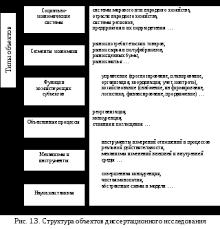 Глава Понятийный аппарат диссертации Так в качестве объекта исследования можно рассматривать например рынок ценных бумаг и его сегменты причем эти сегменты можно выделить как по