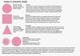Character Design Shapes Animation Shapes In Character Design