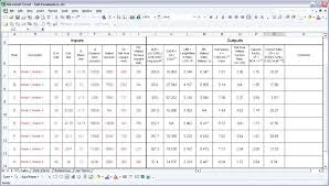 Time Study Excel Templates Time Motion Study Excel Template Download Sailboat Parameter