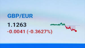 Real Gbp Eur Currency Exchange Chart On Lcd Screen With Distinctive Pixels Graph Illustrate Rate Fluctuation Negative Trend And Inflation Mostly Due To The Brexit Process Stone Uk June 3 2019