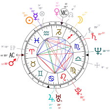 Astrology And Natal Chart Of Margaux Hemingway Born On 1955