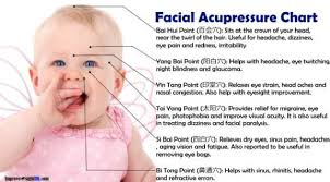 Facial Rejuvenation Acupuncture Points Chart Acupressure For Eyes 17 Acupressure Points To Improve