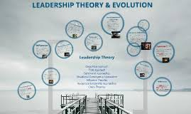 leadership theory leadership theory by kerry day on prezi