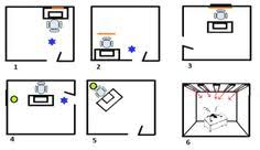 correct feng shui office. #5 Is The Best Layout For A Feng Shui Office Set Up - Recommend Correct T