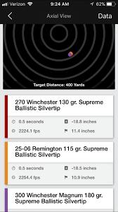270 Winchester 150 Grain Ballistics Chart 66 Most Popular 30 06 Balistics Chart