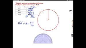 How To Graph A Pie Chart How To Draw A Pie Chart Mathscast