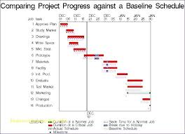 Sample Work Breakdown Structure Excel Project Scope Template Excel ...