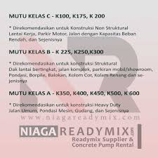 Rincian list harga jayamix bekasi dan sekitarnya. Harga Jayamix Bekasi Terbaru 2021