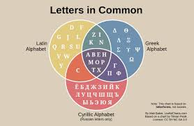 Cyrillic Chart
