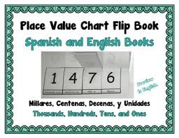 Place Value Flip Chart Printable Place Value Flip Chart Book Bundle Spanish And English