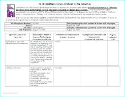 Daily Goals Template Daily Sales Goals Template