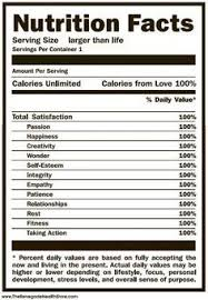 nutrition label blank ftempo inspiration