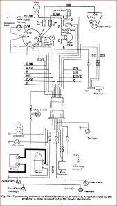 kubota mx5100 wiring diagram diagrams online m7040 kubota tractor wiring diagrams detailed schematic