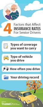 Citizens Insurance Quote Interesting How To Find The Best Auto Insurance For Seniors Car Insurance For