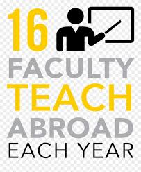 Teach Graphic Design Abroad Infographic For Centre Faculty Who Teach Abroad Graphic