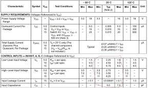 arduino data sheet arduino 4052 mux demux