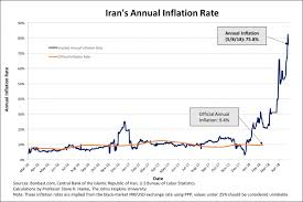 The Iranian Rials Economic Death Spiral Think Research