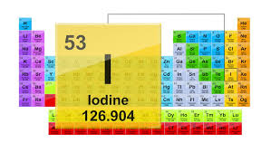 Iodine Color Chart Periodic Table 53 Iodine Element Stock Footage Video 100 Royalty Free 1016995099 Shutterstock