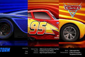 cars 3 movie characters. Interesting Characters Cars 3 Characters Throughout Cars Movie Characters
