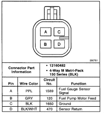 chevy s pickup radio wiring diagram images fuel pump wiring diagram for 1997 chevy blazer car