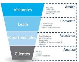 Planificacion De Marketing