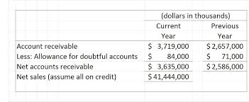 calmat bus financial accounting bus 552 financial accounting assignment 3