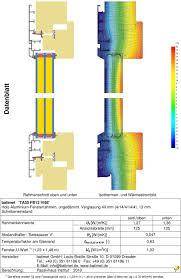 Gutachten Zu Den Thermischen Kennwerten Der Fenstersysteme Batimet