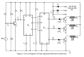 circuit diagram remote control ceiling fan the wiring diagram clap operated remote control for fans electronics project wiring diagram