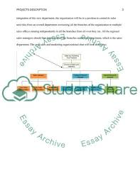 Organizational Charts Assignment Example Topics And Well