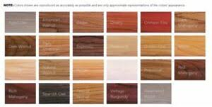 Details About Old Masters Gel Stain Choose Your Color Pint Size 16 Oz 24 Colors Clear Satin