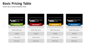 Pricing Tables Powerpoint