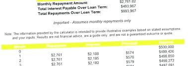 Download Loan Calculator Loan Amortization Mortgage Calculator In Excel Free Download