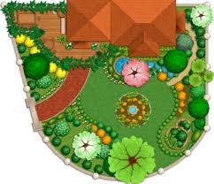 Small Picture Best Garden Design Software markcastroco
