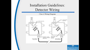 sci fi rocket diagram all about repair and wiring collections sci fi rocket diagram what is linear heat detection is it right for your application