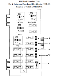 ford e fuse panel diagram image 1992 ford e 250 relay box diagram van repair manual dealership on 2007 ford e250 fuse