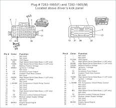pioneer d3 wiring diagram wiring diagram essig pioneer d3 wiring diagram wiring diagram detailed pioneer radio wiring harness diagram pioneer avic d3 wiring