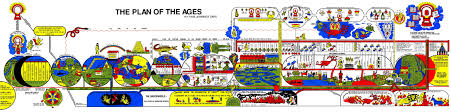 Plan Of The Ages Chart Finis Dakes The Plan Of The Ages Chart