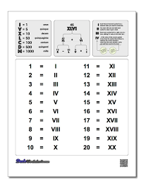 Roman Number 1 To 50 Chart Roman Numerals Chart Whether You Are Trying To Learn How To
