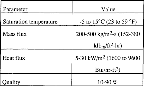 Mp39 Refrigerant Pressure Temperature Chart Pdf Evaporative Characteristics Of R 134a Mp 39 And R 12