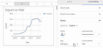 Google Combo Chart Second Y Axis How To Move The Y Axis To Right Side In Google Sheets Chart