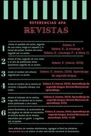 Cómo Hacer Referencias Para Revistas En Formato Apa 3ra Edición En