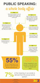 best ideas about public speaking public speaking public speaking a whole body affair infographic by 3103 communications infographic