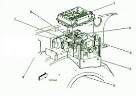 2005 gmc yukon parts diagram wiring diagram for car engine honda s2000 fuse box diagram on 2005 gmc yukon parts diagram