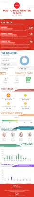 malt o meal frosted flakes nutrition facts infographic frosted flakes cereal nutrition and flakes