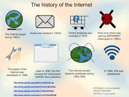the history of the internet thinglink