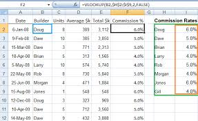 Salary Chart In Excel Format Excel Vlookup Formulas Explained My Online Training Hub