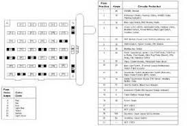 2000 f150 ignition wiring diagram images i need the diagram for the fuse box for a 2000 ford e250